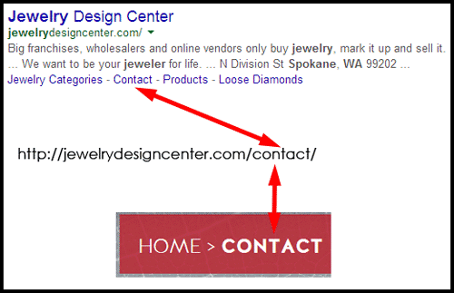 Jewelry Design Center Website Review 1075-serp-site-links-contact-56