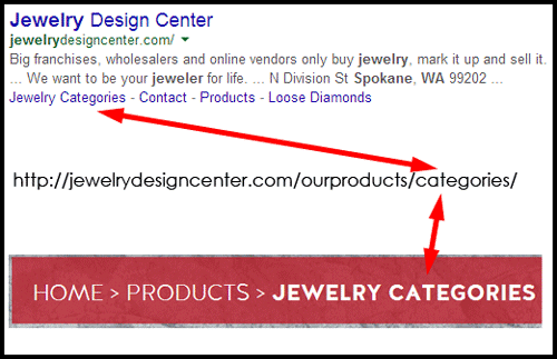 Jewelry Design Center Website Review 1075-serp-site-links-jewelry-categories-64