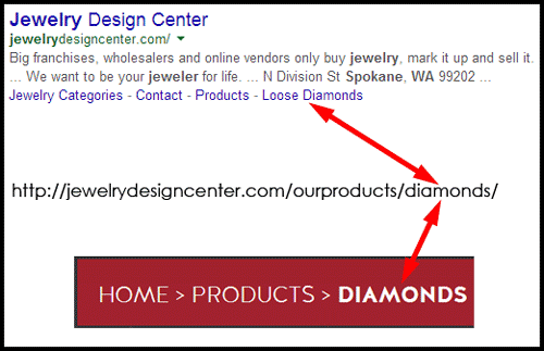 Jewelry Design Center Website Review 1075-serp-site-links-loose-diamonds-48