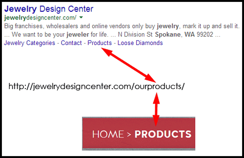 Jewelry Design Center Website Review 1075-serp-site-links-products-56