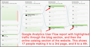 Google Analytics Users Flow Report 1107-ga-blog-catalog-user-flow-58