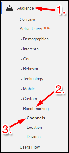 Google Analytics Benchmarking Channels Report 1108-ga-benchmarking-channels-menu-57