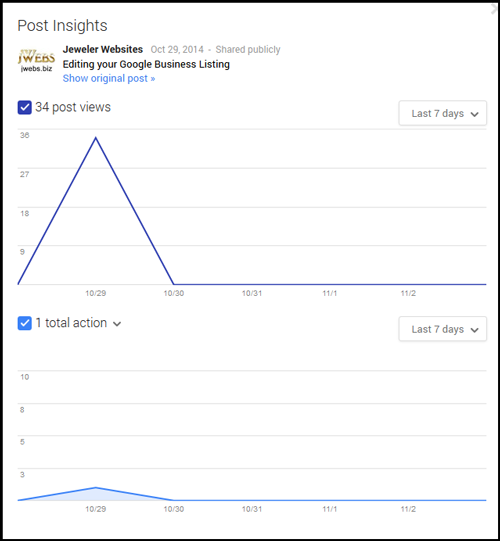 Google My Business: Insights Reports - Part 2 1117-individual-post-insights-64