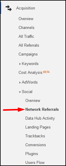 Using Google Analytics Segmenting To Analyze Local Social Network Traffic 1124-ga-network-referrals-nav-61