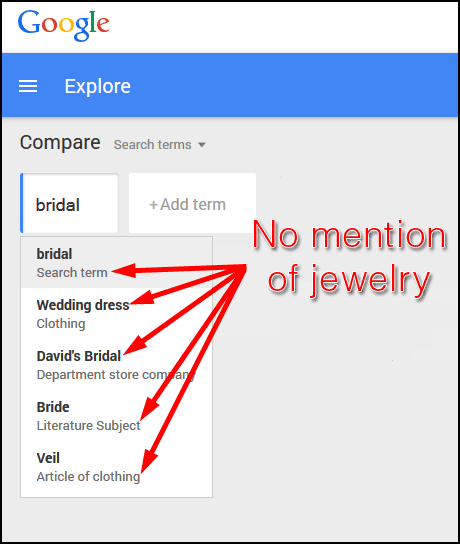 Jewelers Would You Rather Sell Bridal Jewelry or Engagement Rings? 1151-trends-bridal-term-44
