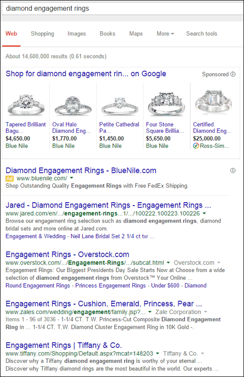 Understanding The Different Types Of Search Intent 1188-diamond-engagement-rings-42