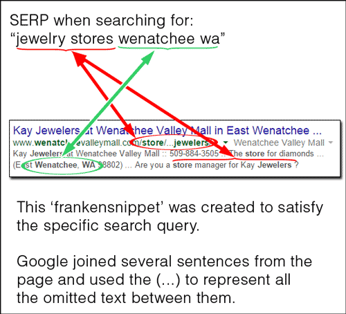 The Use of Ellipses ... in Meta Descriptions 1212-frankensnippet-explination-94