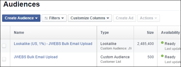 Uploading Your Customer List to Facebook Custom Audience: Holiday 2015 Run-up 1352-lookalike-audience-created-87