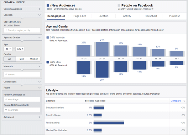 Directions for First Time Users of Facebook Audience Insights: Holiday 2015 Run-up 1353-audience-insight-main-screen-63