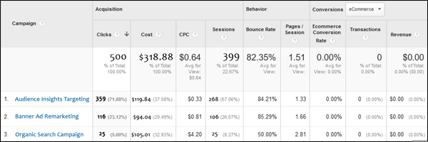 How To Calculate the Google AdWords Cost Per Visitor on a Non Ecommerce Site 1412-adwords-cost-82