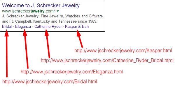 J. Schrecker Jewelry FridayFlopFix Website Review 1515-sitelinks-93
