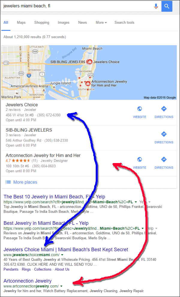 Jewelers Choice FridayFlopFix Website Review 1526-jewelers-miami-beach-fl-serp-49