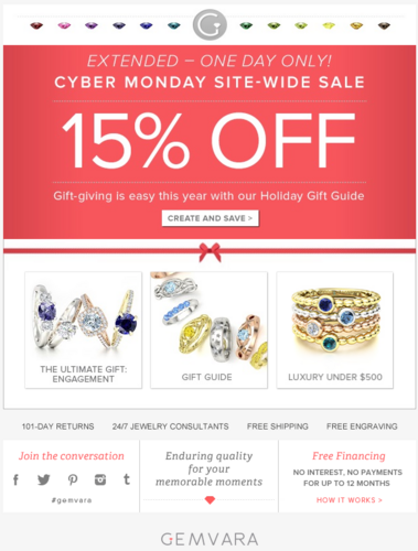 Black Friday and Cyber Monday Email Campaign Mistakes 2989-877-gemvara-email