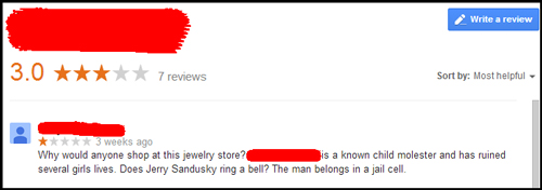 A Jewelers Review 3785-920-damaging-review