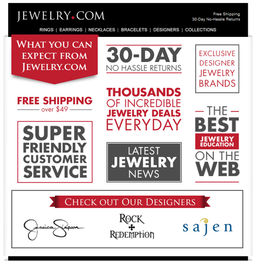 Email Analysis of a Large e-Tail Jeweler 451-883-what-you-can-expect