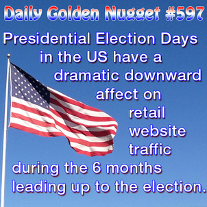 How Presidential Elections in the USA Affect Website Traffic 4688-daily-golden-nugget-597