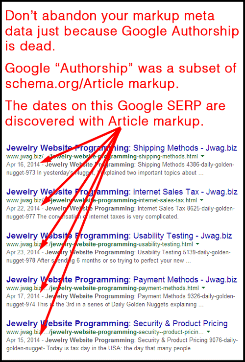 Google Beheaded Authorship 5397-1072-google-serp-example-showing-date-markup