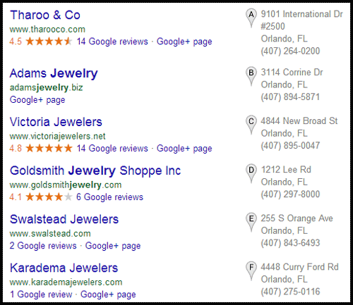 Tharoo & Co Website Review 5617-1025-serp