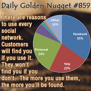 This is How Jewelers Are Using Social Networks 9192-daily-golden-nugget-859