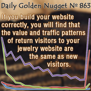 Reviewing the Importance of Google Analytics Engagement Reports 9583-daily-golden-nugget-863