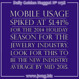 Website Session Stats from 2014 Holiday Season daily-golden-nugget-1158-30