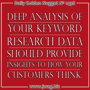 2015 Holiday Season Keyword Data: Jeweler vs. Jewelers daily-golden-nugget-1438-30