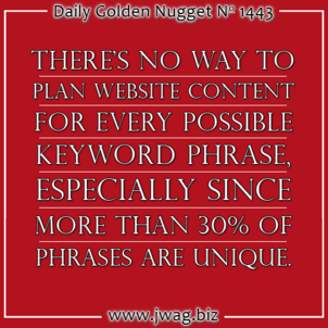 2015 Holiday Season Keyword Data: Query Word Count and Unique Keywords daily-golden-nugget-1443-70